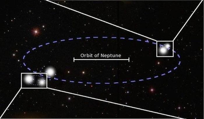 Descubren un nuevo y raro sistema con cinco estrellas