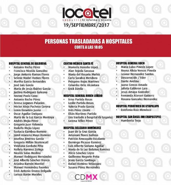 Locatel difunde listas preliminares de personas hospitalizadas.