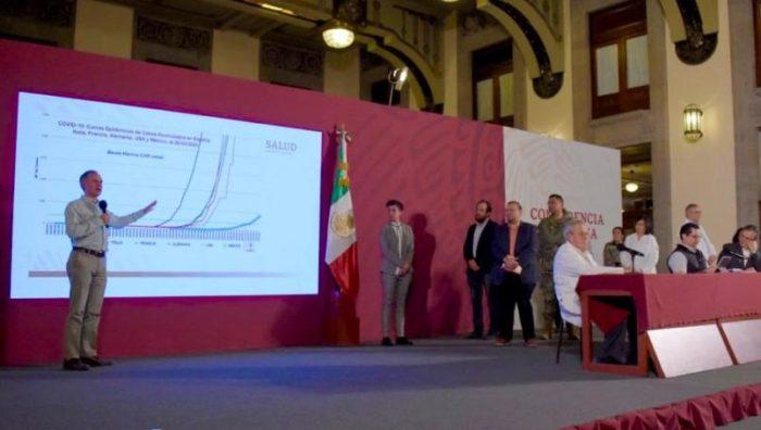 México está en la última oportunidad para evitar aumento acelerado de casos de Covid-19: Salud