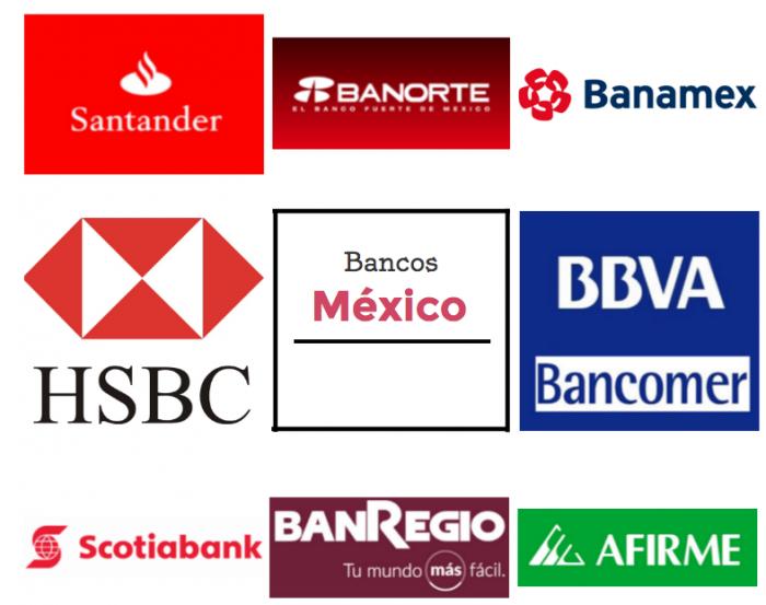 Dime qué banco tienes y te diré qué apoyos te darán