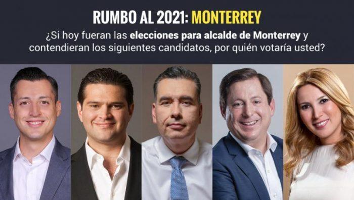 Monterrey 2021: Colosio jala la marca de MC; Cienfuegos del PRI con amplias posibilidades